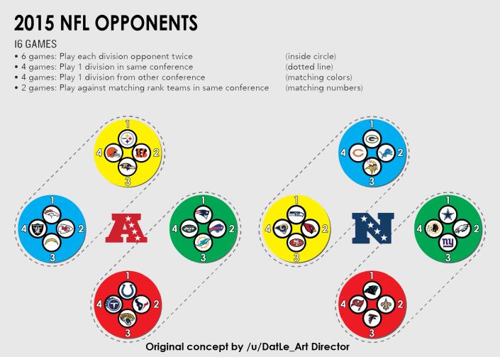 2015_NFL_Schedule