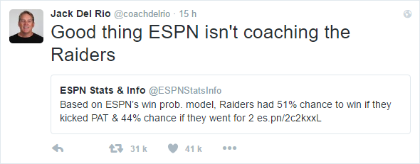 Jack Del Rio qui troll ESPN sur Twitter !