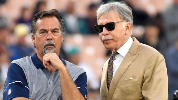Jeff Fisher viré par le Rams, enfin ! (AP)